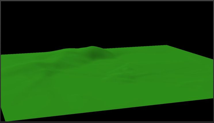 Even running for 500 iterations, the terrain barely sticks up above 0.